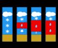 La pluie, le froid, la neige
